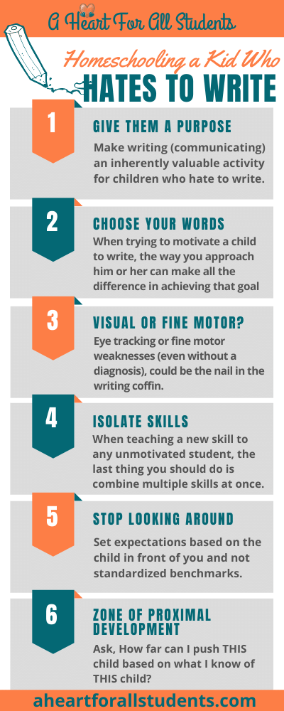 homeschool kids hate writing tips infographic